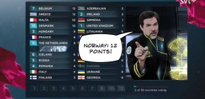 norway 12 points